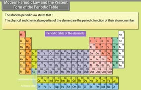 Learn classification of elements and periodicity in properties on classification of elements and in periodicity modern periodic law and the present form of the urtaz Image collections